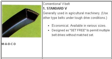 1.standar Jenis V belt Mesin Pertanian