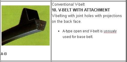 10 Jenis V belt Mesin Pertanian