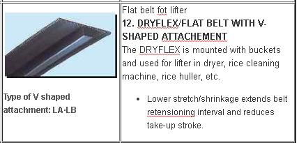 12 Jenis V belt Mesin Pertanian