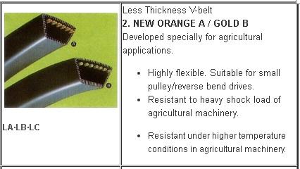 2-1 Jenis V belt Mesin Pertanian