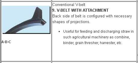 9 Jenis V belt Mesin Pertanian