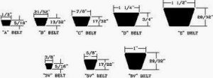 Pengertian V-belt & Cara Mengukurnya 7