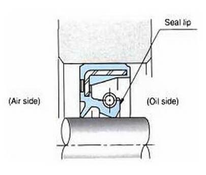 Cara memasang seal oil yang benar 2