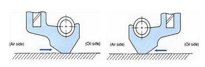 Cara memasang seal oil yang benar 1