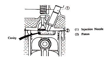 direct Sistem Pembakaran di Mesin Diesel