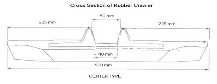 crw Ukuran dan Type V Belt untuk Combine Harvester