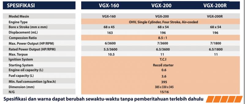 spesifikasi-valco-800x342 Mesin Bensin GX160 Valco