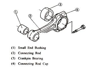 conrod Nama-Nama Komponen Pada Mesin Diesel