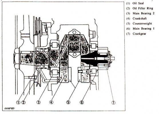 crank-shaft-556x400 Nama-Nama Komponen Pada Mesin Diesel